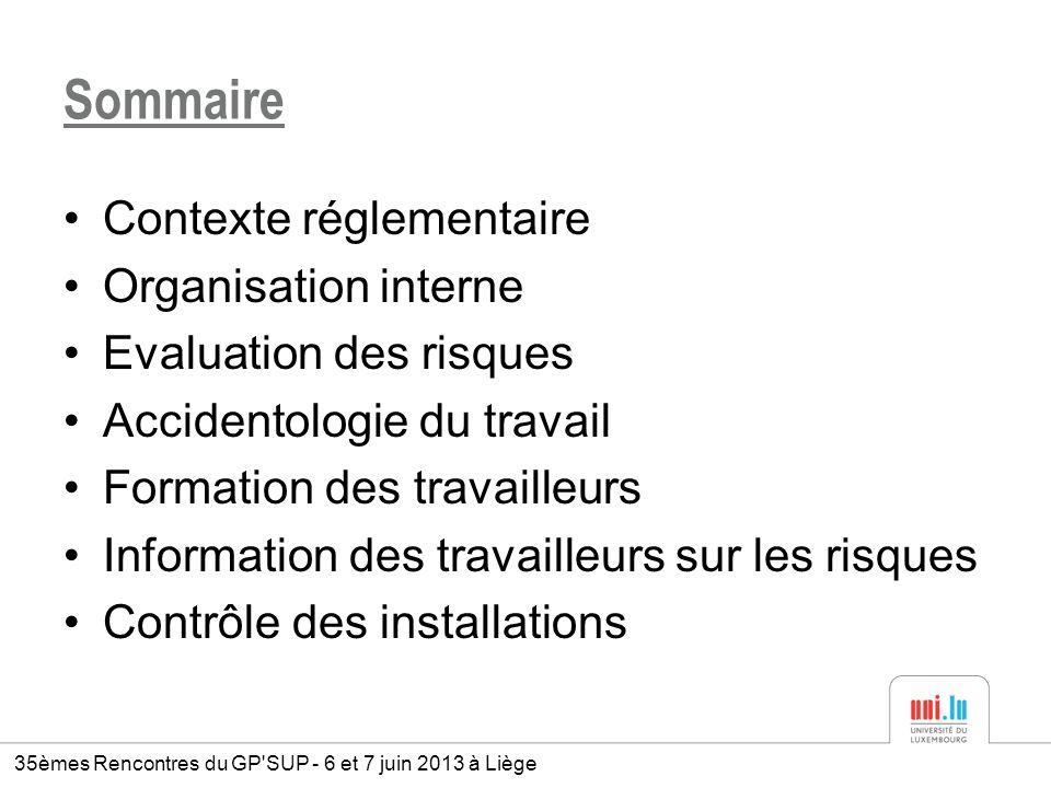 Sommaire Contexte réglementaire Organisation interne