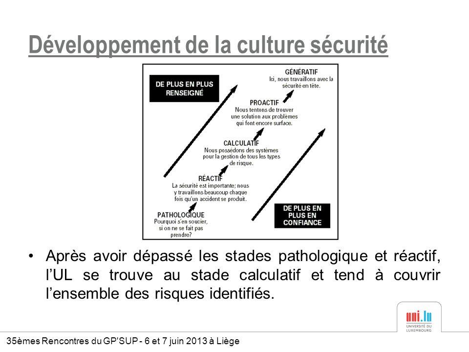 Développement de la culture sécurité