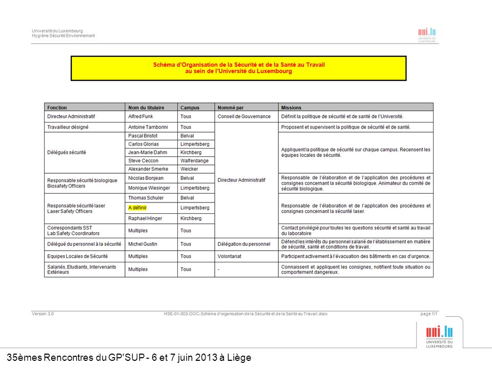 35èmes Rencontres du GP SUP - 6 et 7 juin 2013 à Liège