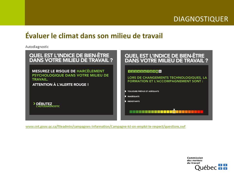 Évaluer le climat dans son milieu de travail