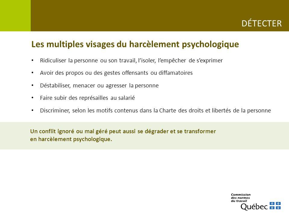 Les multiples visages du harcèlement psychologique