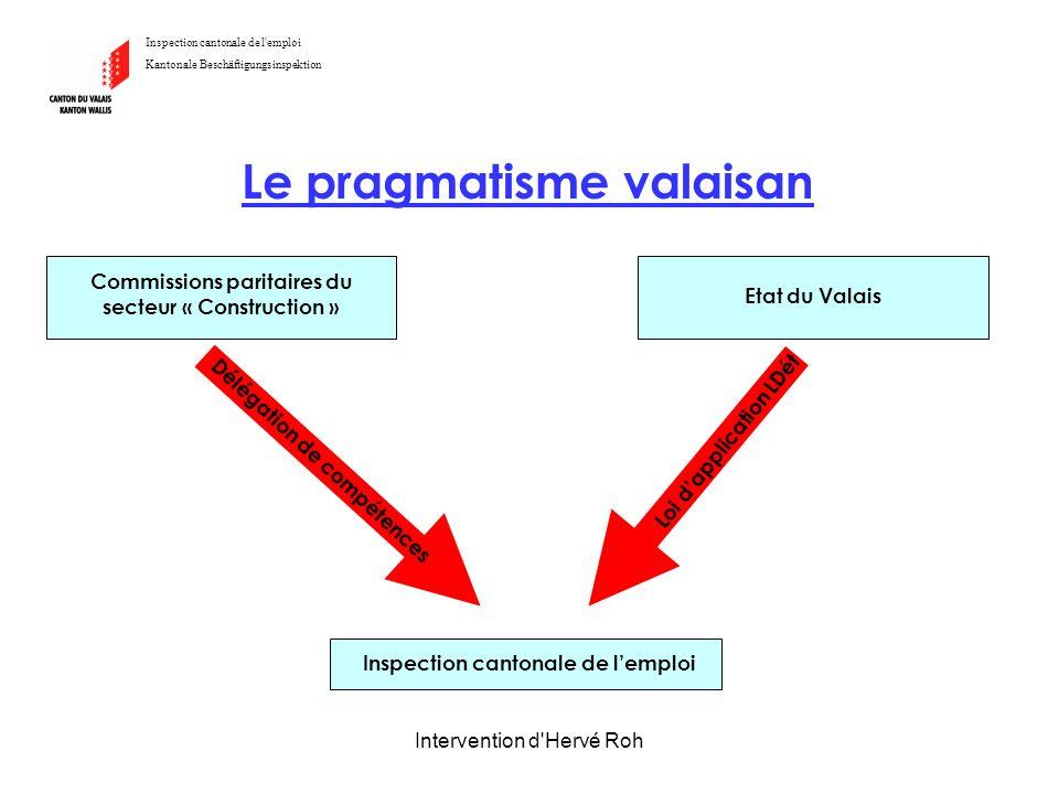 Le pragmatisme valaisan