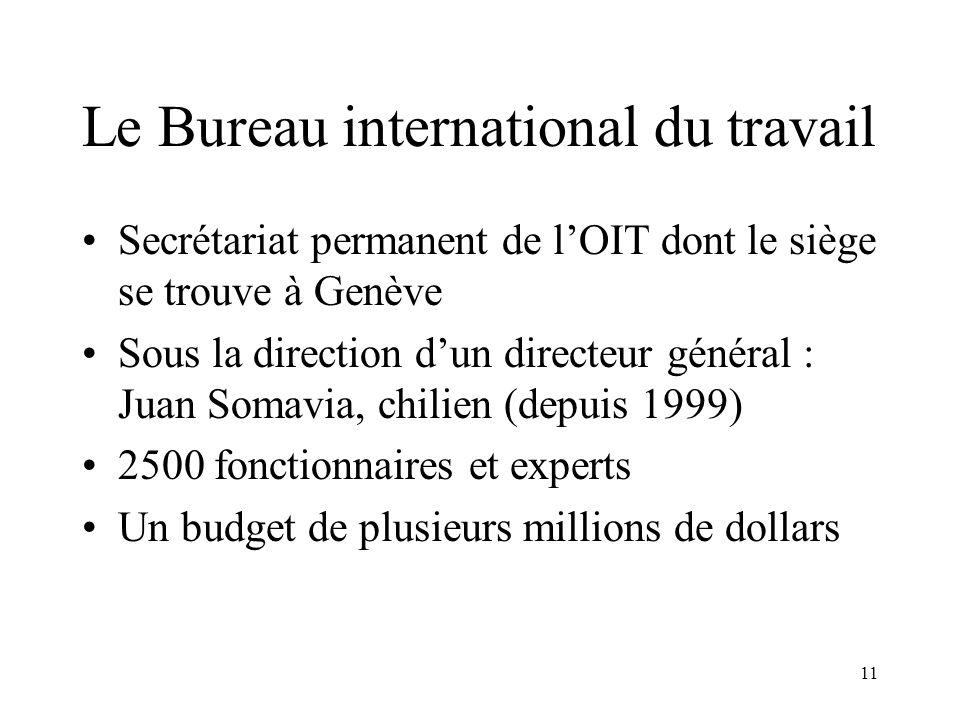 Le Bureau international du travail