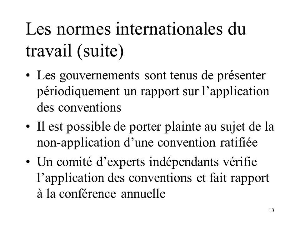 Les normes internationales du travail (suite)