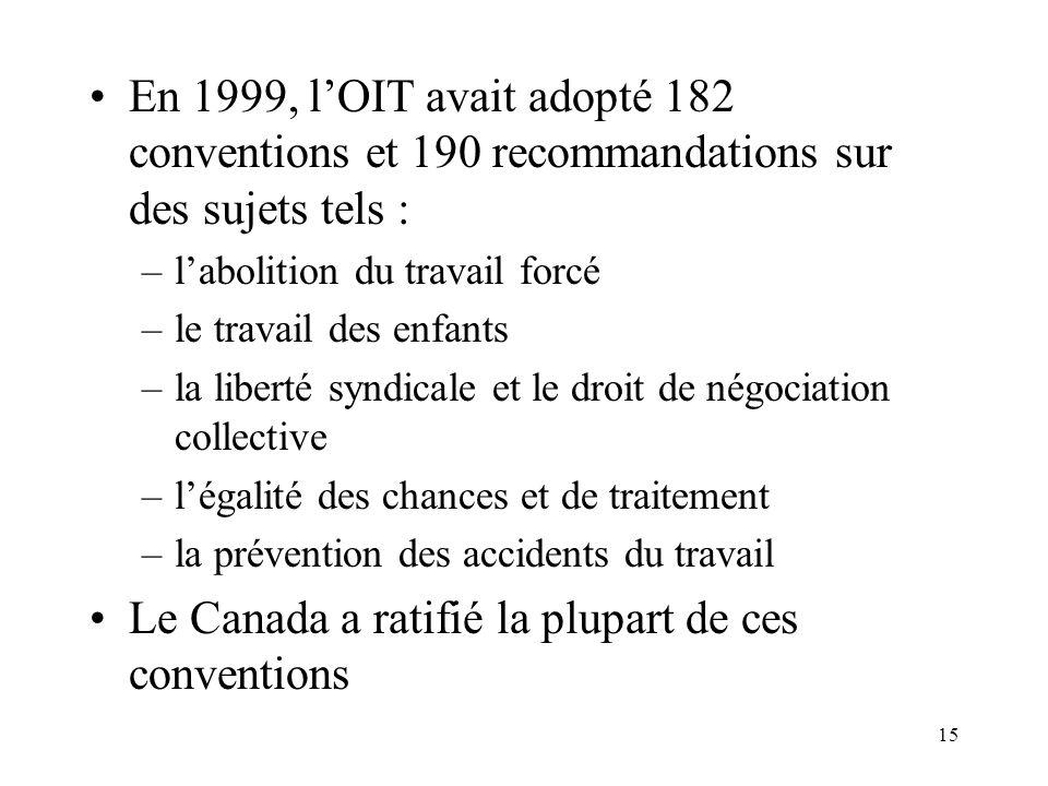 Le Canada a ratifié la plupart de ces conventions