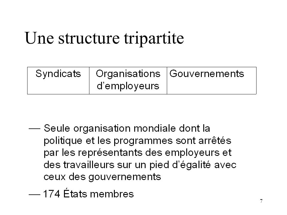 Une structure tripartite