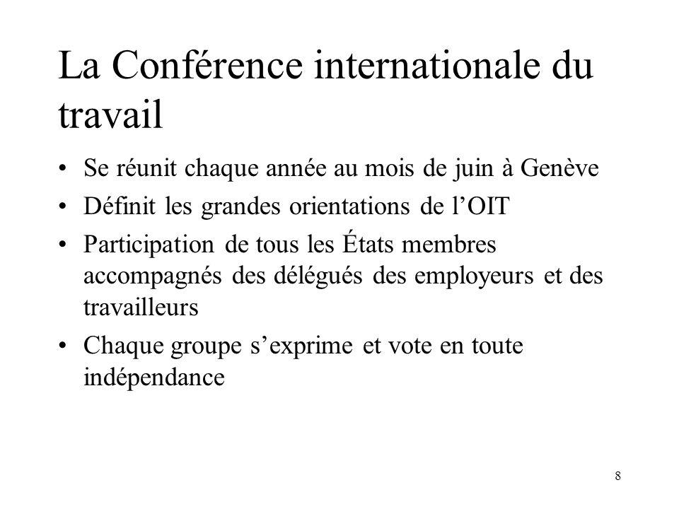 La Conférence internationale du travail
