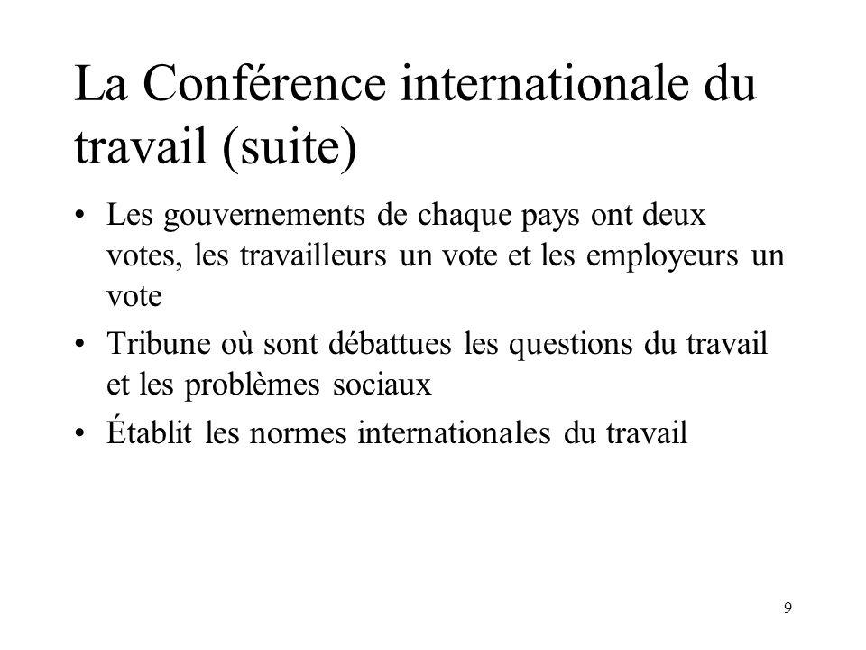 La Conférence internationale du travail (suite)