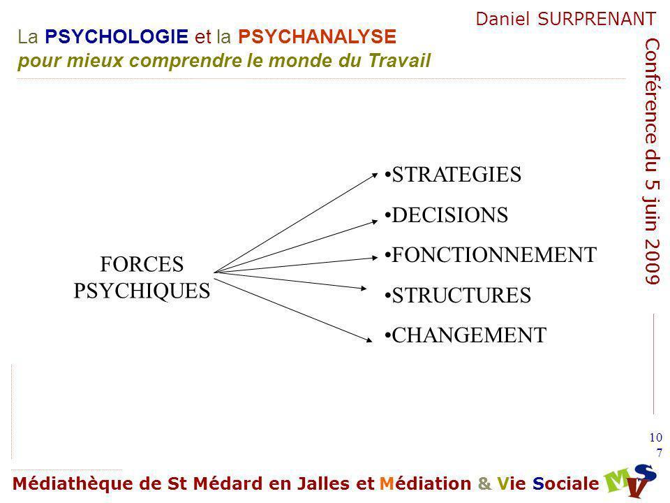 STRATEGIES DECISIONS FONCTIONNEMENT STRUCTURES CHANGEMENT FORCES PSYCHIQUES
