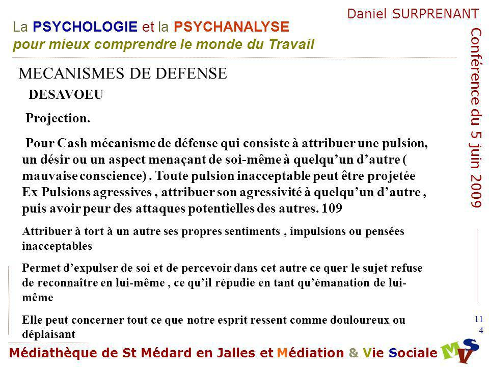 MECANISMES DE DEFENSE DESAVOEU Projection.