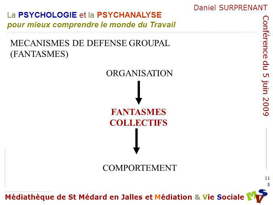 MECANISMES DE DEFENSE GROUPAL (FANTASMES)