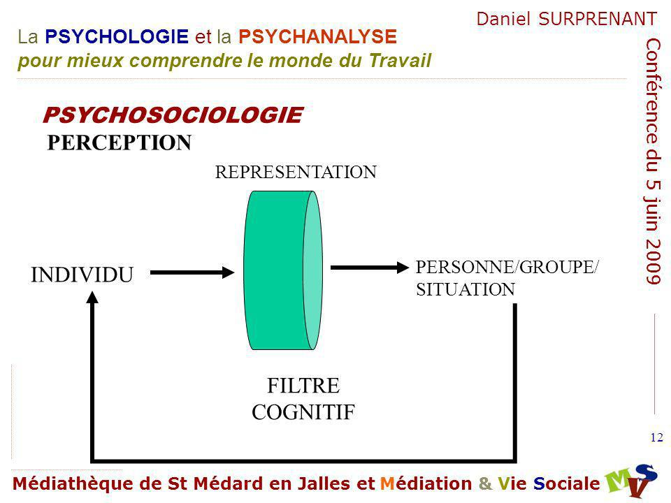 PSYCHOSOCIOLOGIE PERCEPTION INDIVIDU FILTRE COGNITIF REPRESENTATION