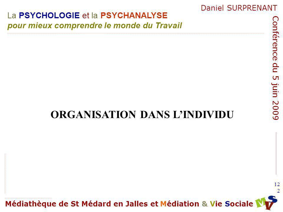 ORGANISATION DANS L'INDIVIDU