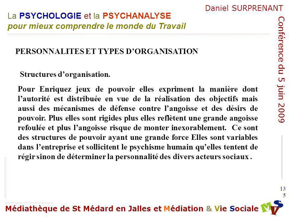 PERSONNALITES ET TYPES D'ORGANISATION