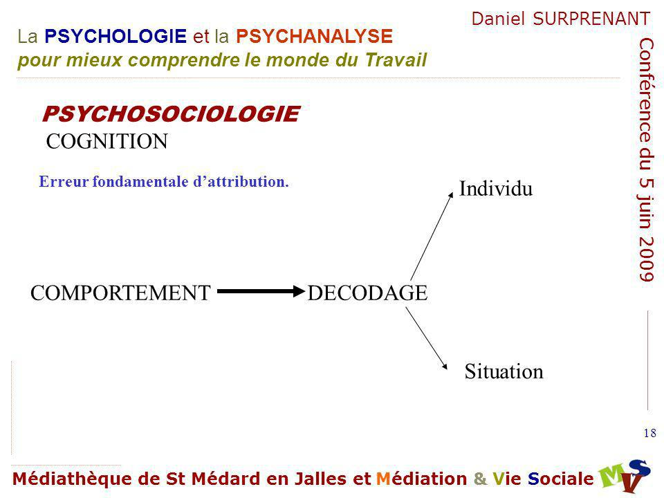 PSYCHOSOCIOLOGIE COGNITION Individu COMPORTEMENT DECODAGE Situation