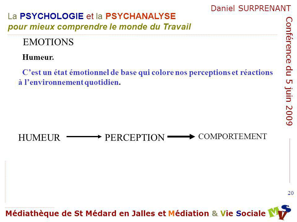 EMOTIONS HUMEUR HUMEUR PERCEPTION Humeur.