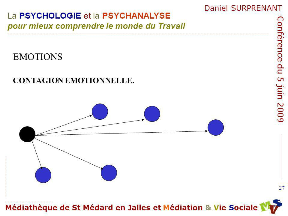 CONTAGION EMOTIONNELLE.