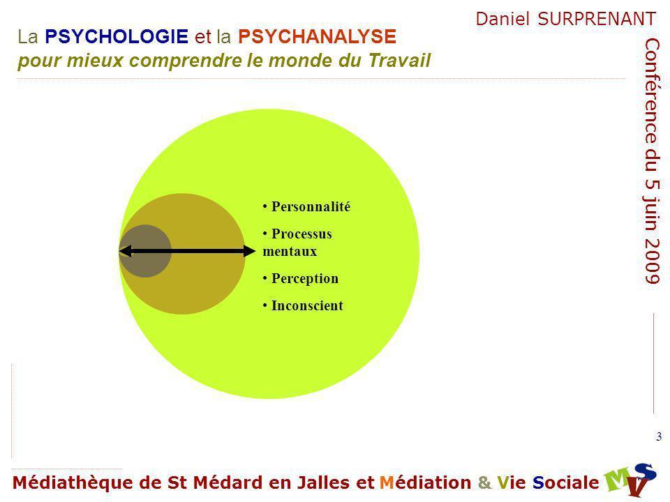 Personnalité Processus mentaux Perception Inconscient