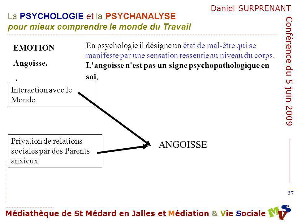 En psychologie il désigne un état de mal-être qui se manifeste par une sensation ressentie au niveau du corps. L angoisse n est pas un signe psychopathologique en soi.
