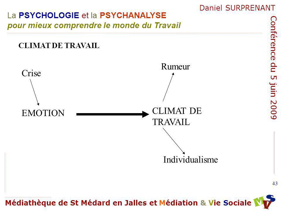 Rumeur Crise CLIMAT DE TRAVAIL EMOTION Individualisme