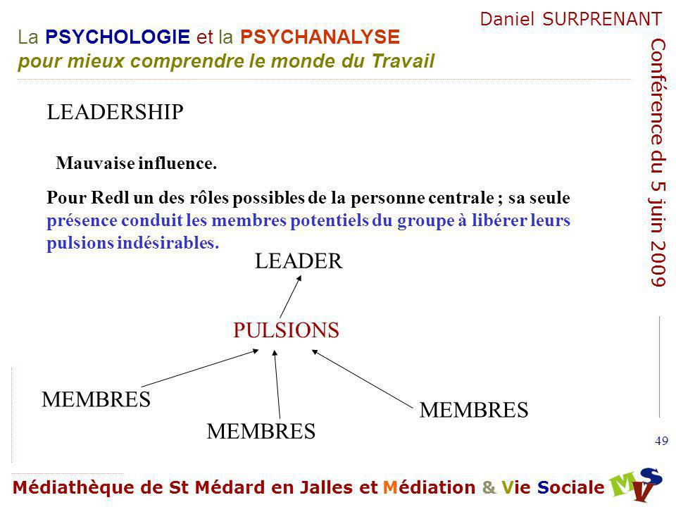 LEADERSHIP LEADER PULSIONS MEMBRES MEMBRES MEMBRES Mauvaise influence.