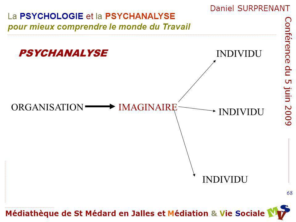 PSYCHANALYSE INDIVIDU ORGANISATION IMAGINAIRE INDIVIDUS INDIVIDU INDIVIDU