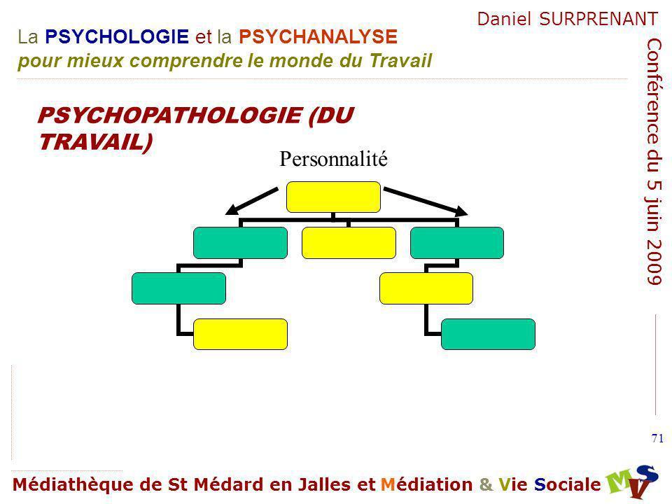 PSYCHOPATHOLOGIE (DU TRAVAIL)