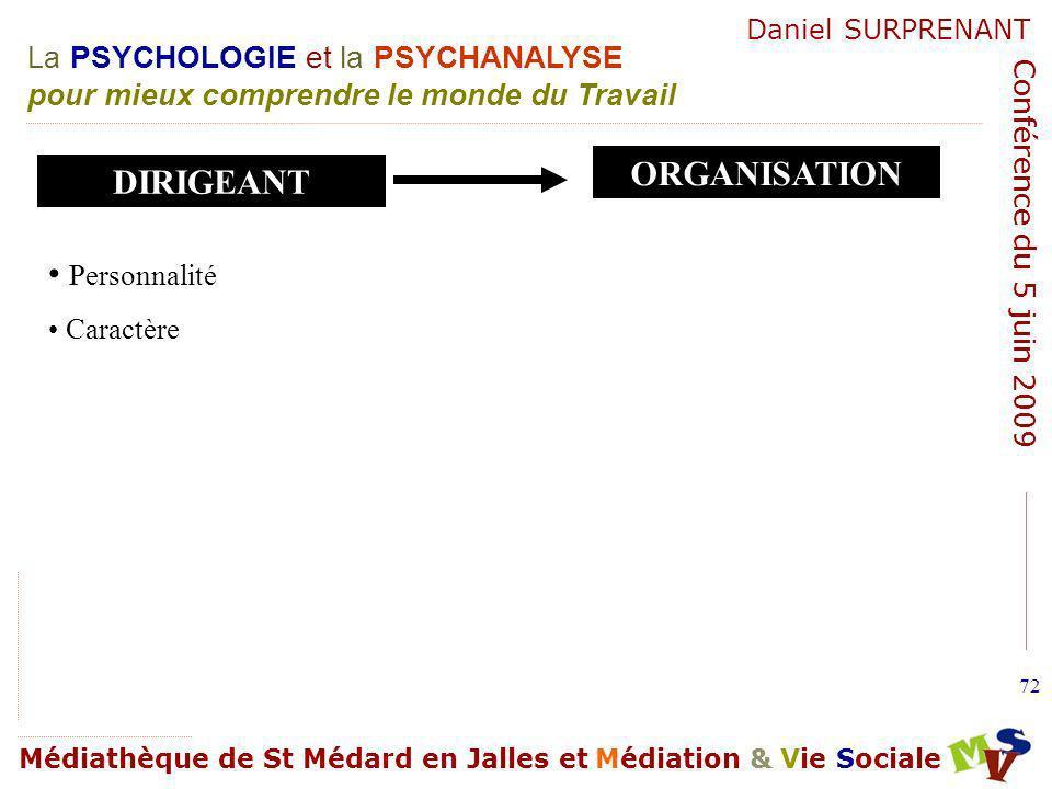 ORGANISATION DIRIGEANT