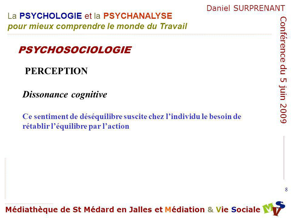 PSYCHOSOCIOLOGIE PERCEPTION Dissonance cognitive