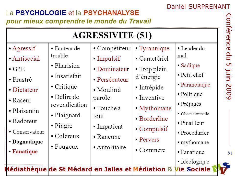AGRESSIVITE (51) Agressif Antisocial G2E Frustré Dictateur Raseur