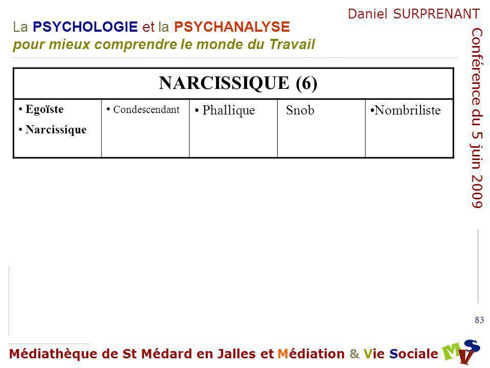 NARCISSIQUE (6) Phallique Snob Nombriliste Egoïste Narcissique