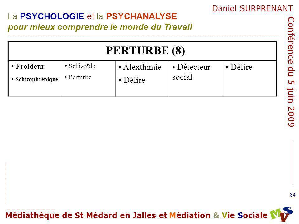 PERTURBE (8) Alexthimie Délire Détecteur social Froideur