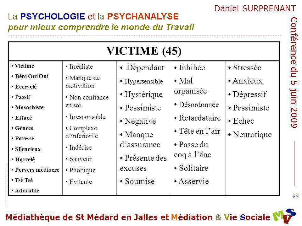 VICTIME (45) Dépendant Hypersensible Hystérique Pessimiste Négative