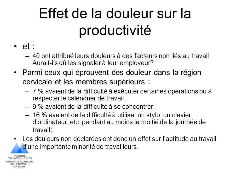 Effet de la douleur sur la productivité