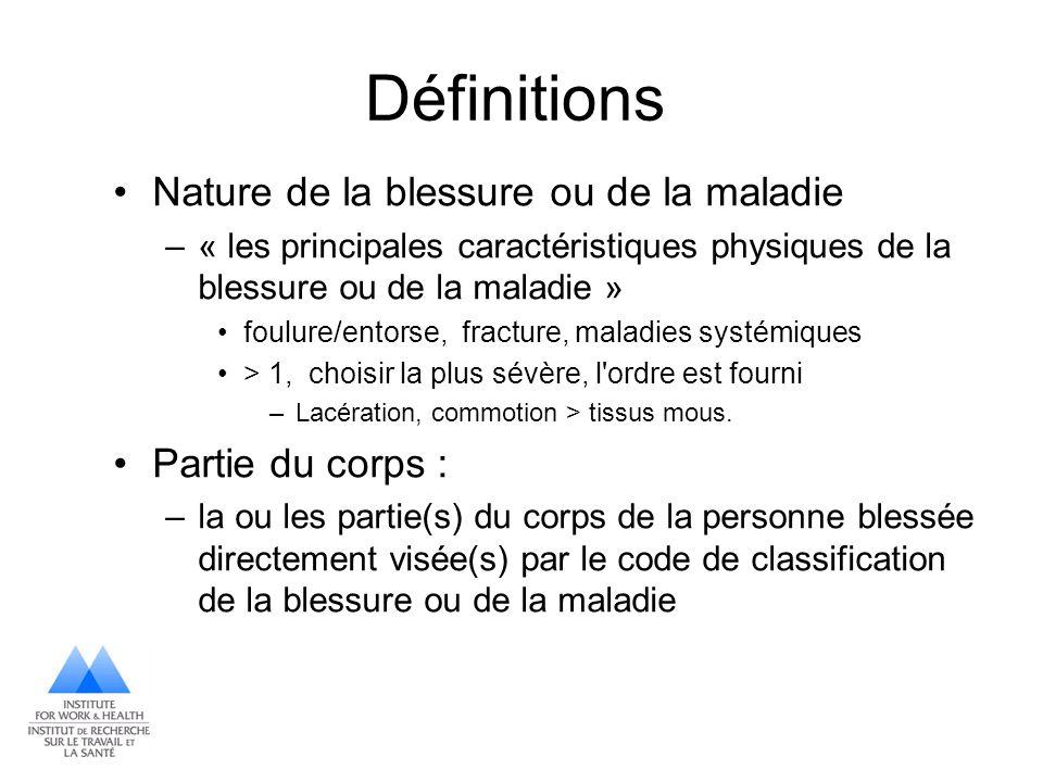 Définitions Nature de la blessure ou de la maladie Partie du corps :