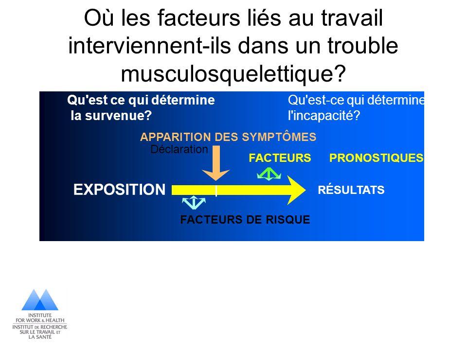 Où les facteurs liés au travail interviennent-ils dans un trouble musculosquelettique