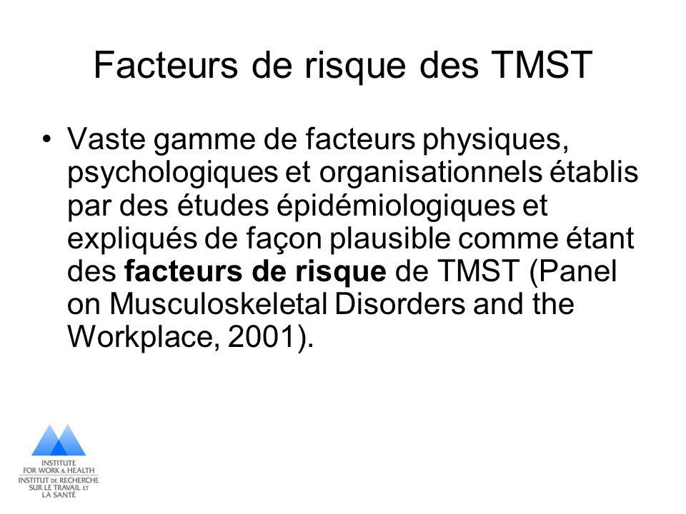 Facteurs de risque des TMST