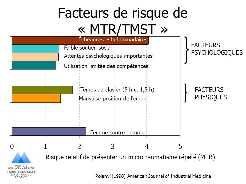 Facteurs de risque de « MTR/TMST »