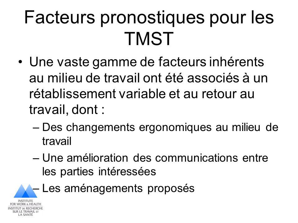 Facteurs pronostiques pour les TMST
