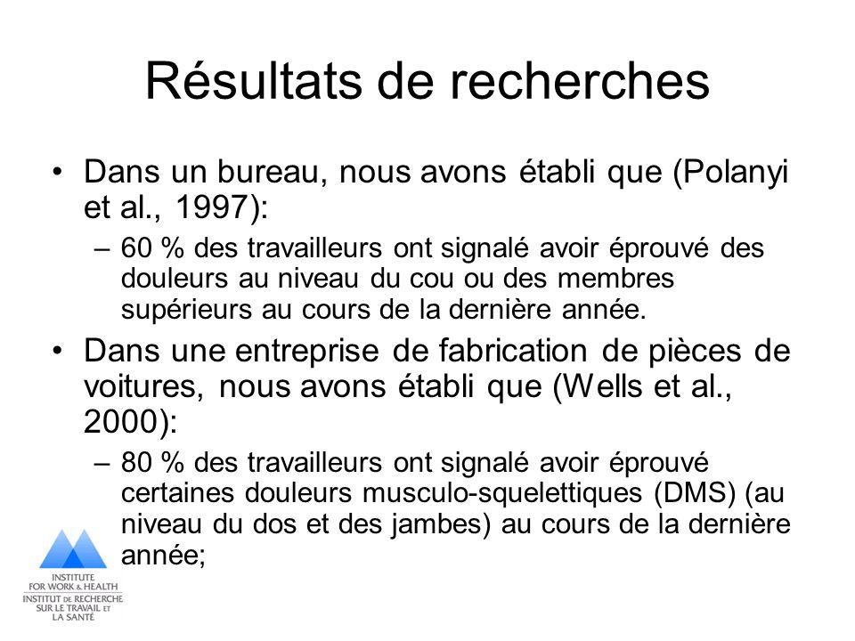 Résultats de recherches