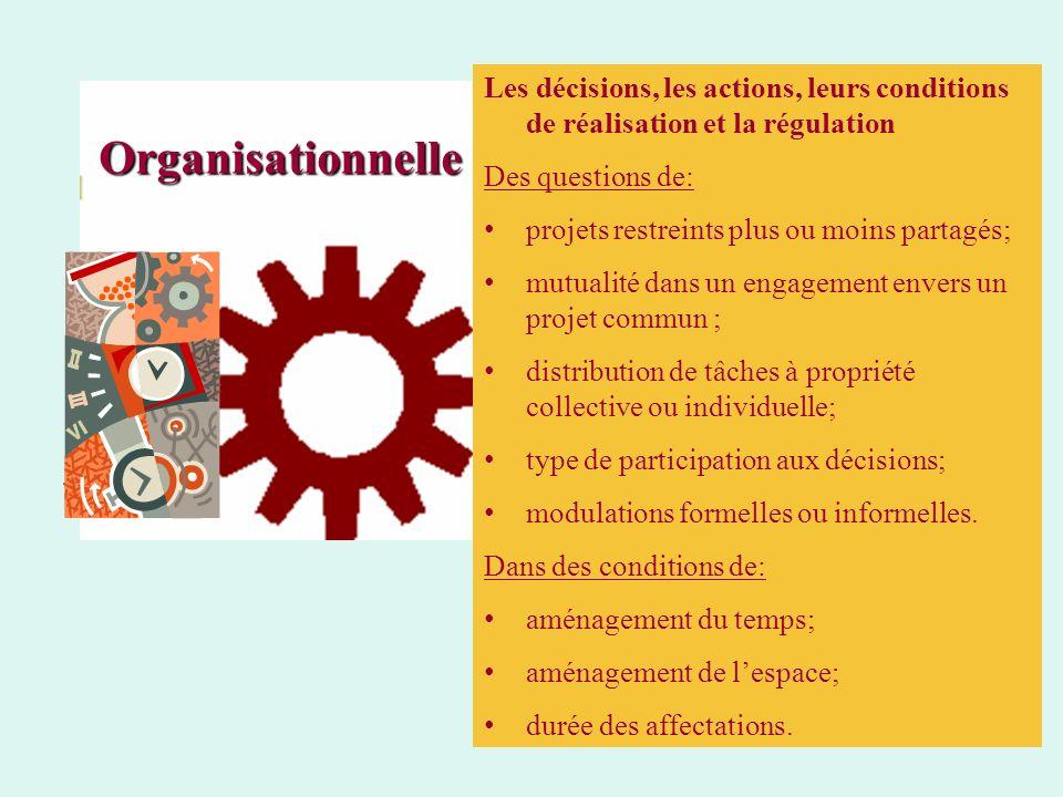 Les décisions, les actions, leurs conditions de réalisation et la régulation
