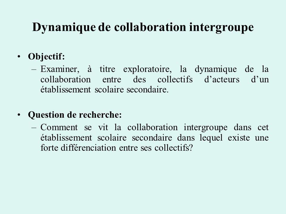 Dynamique de collaboration intergroupe