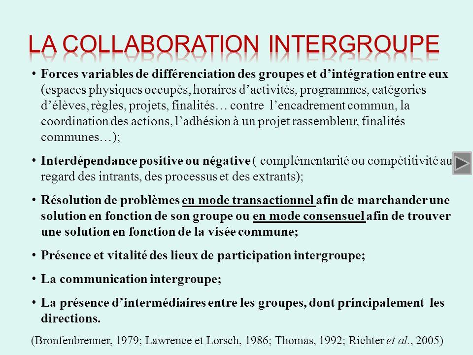 La collaboration intergroupe