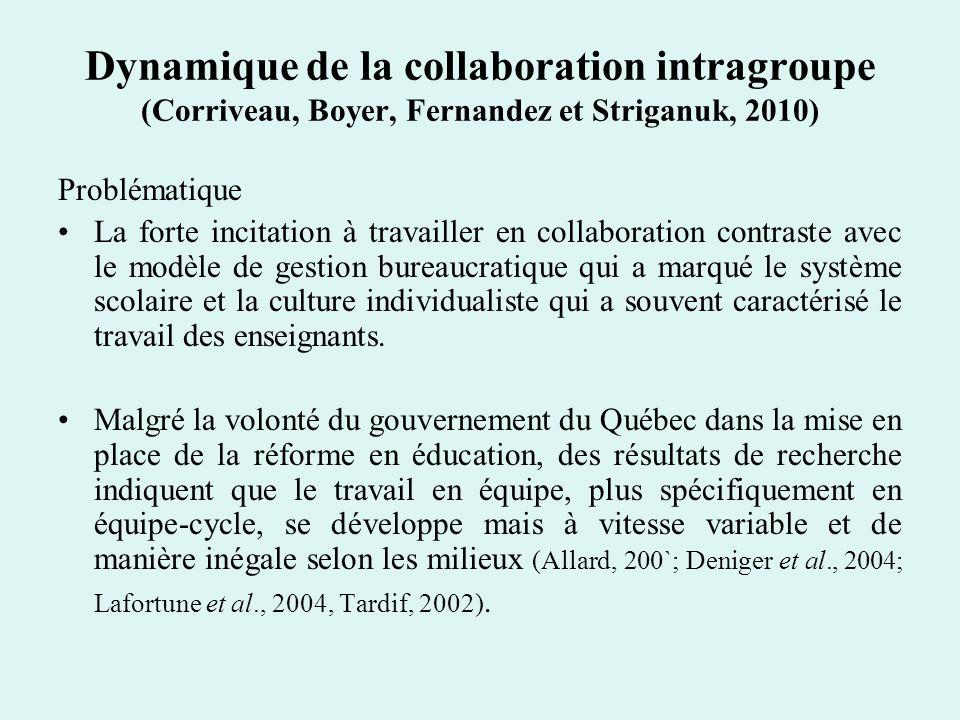 Dynamique de la collaboration intragroupe (Corriveau, Boyer, Fernandez et Striganuk, 2010)