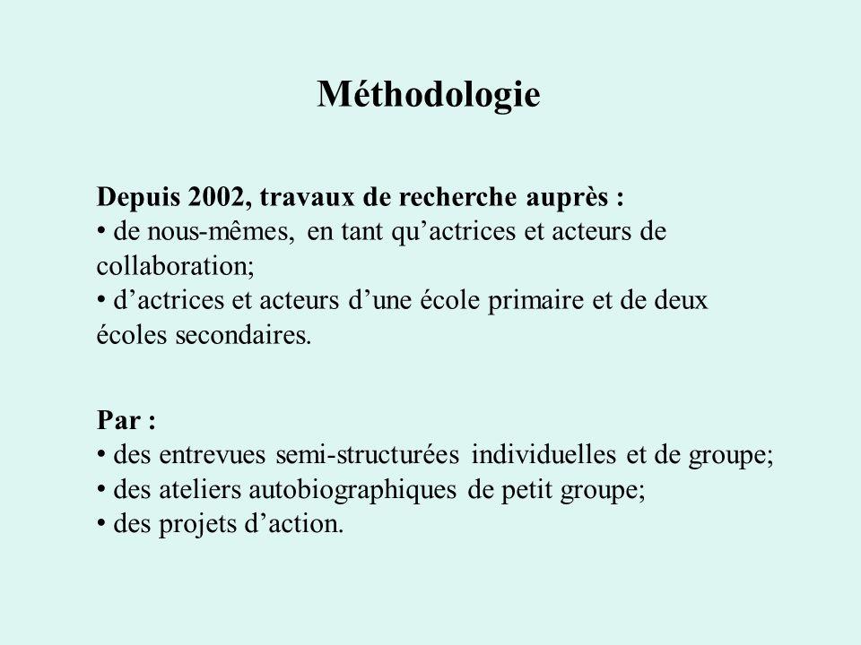 Méthodologie Depuis 2002, travaux de recherche auprès :