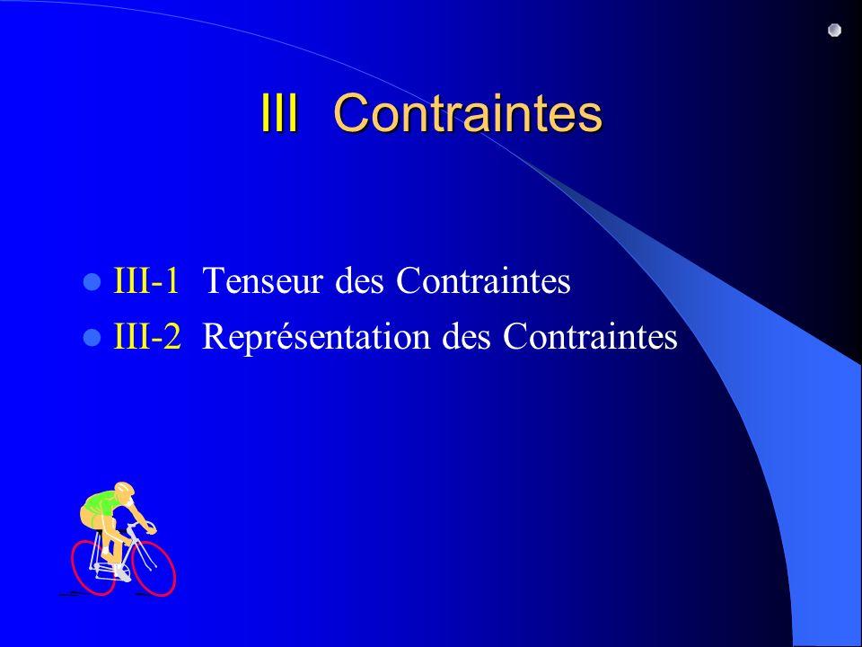 III Contraintes III-1 Tenseur des Contraintes