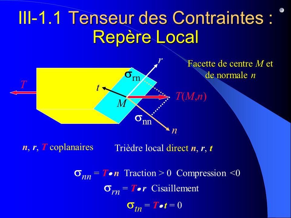 III-1.1 Tenseur des Contraintes : Repère Local