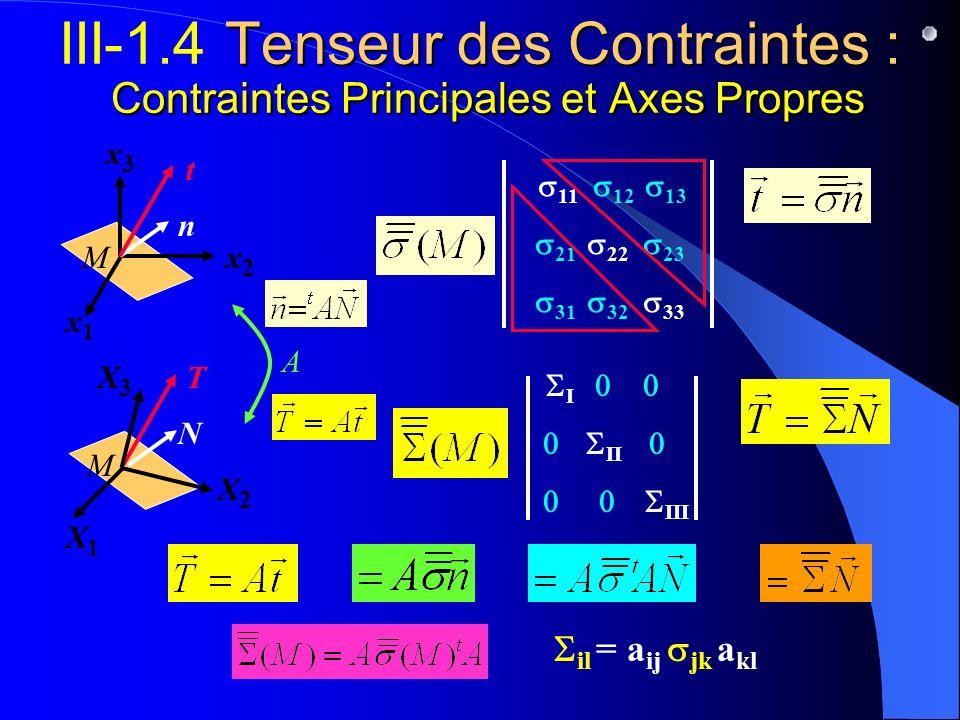 III-1.4 Tenseur des Contraintes : Contraintes Principales et Axes Propres