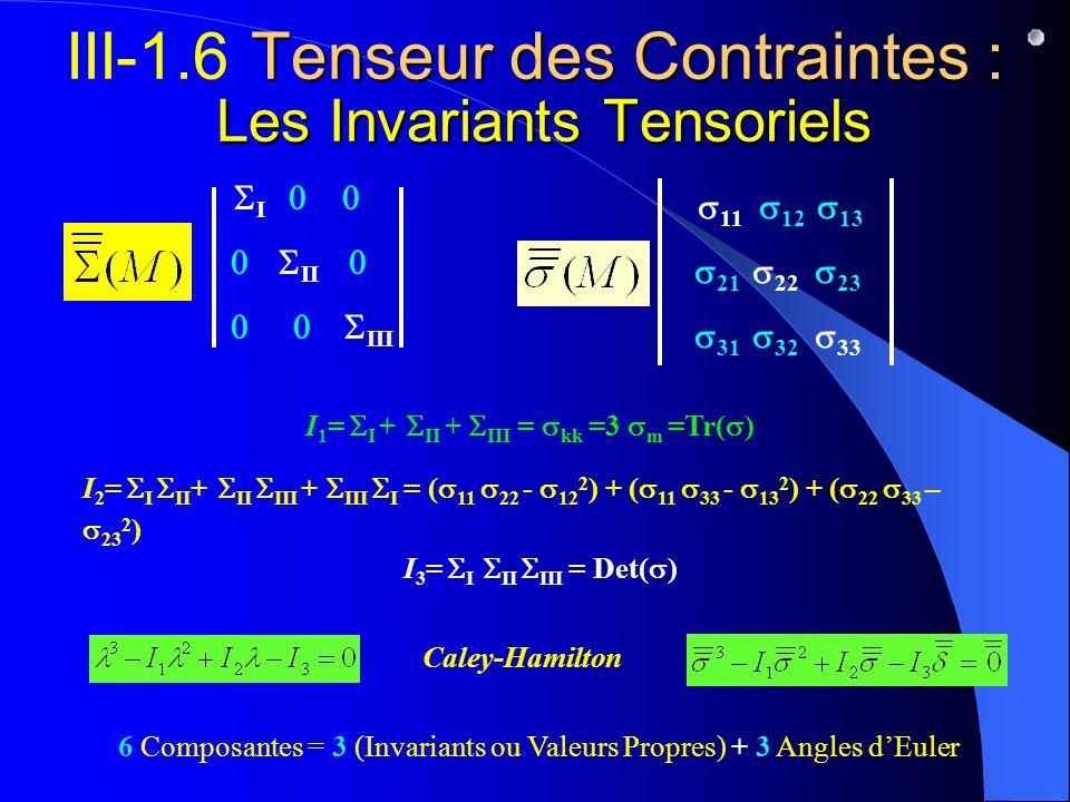 III-1.6 Tenseur des Contraintes : Les Invariants Tensoriels