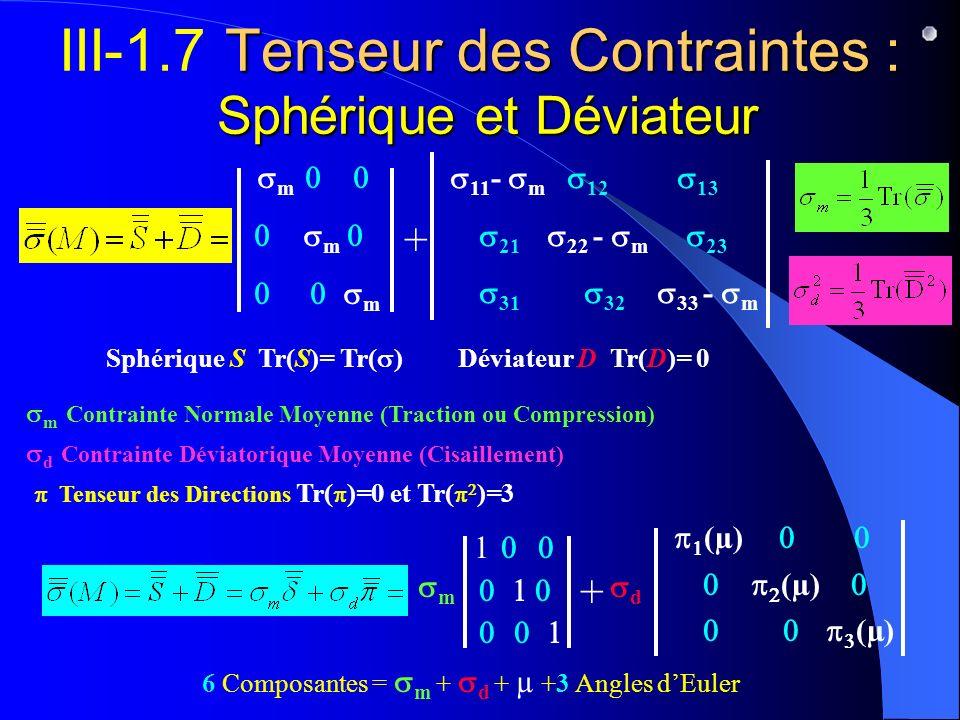III-1.7 Tenseur des Contraintes : Sphérique et Déviateur